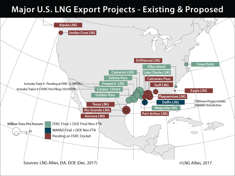 Charts graphs maps lng allies global and us energy price projections gumiabroncs Choice Image